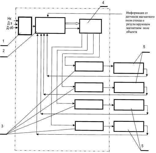 Автоматический регулятор магнитного поля подводного или надводного объекта