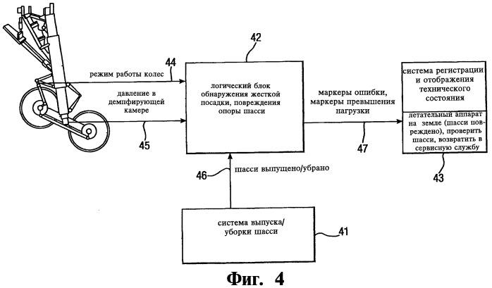 Система и способ контроля нагрузки опоры шасси, опора шасси летательного аппарата и летательный аппарат, использующие названную систему