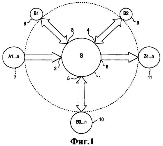 Способ и система для обработки печатных изделий