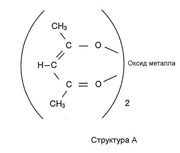 Многофункциональный привитой полимер