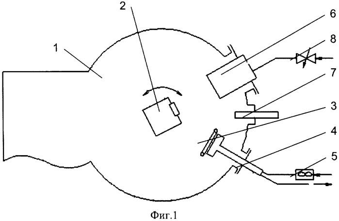 Способ формирования композитных твердосмазочных покрытий на рабочих поверхностях узлов трения
