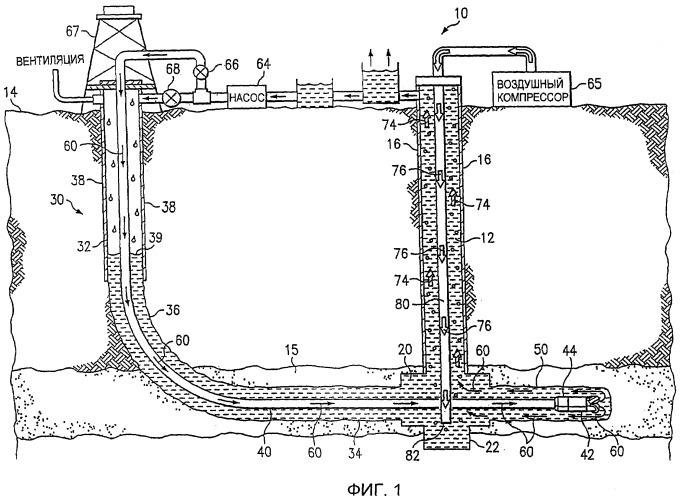 Способ и система циркуляции текучей среды в системе скважин