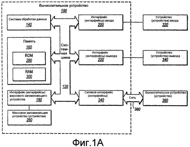 Способ, система и устройство для мониторинга рабочего состояния компонента, связанного с замедленным коксованием