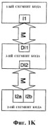 Способ и система интерфейсов кнопок панели задач