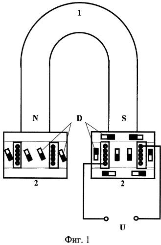 Способ управления постоянным магнитом