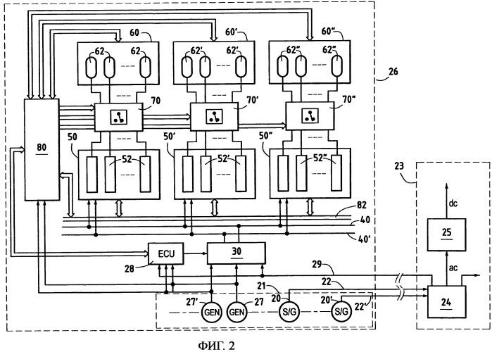 Система питания и управления электрооборудованием двигателя летательного аппарата и его оснащение