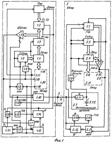 Способ передачи информации из передающего пункта в приемный и устройство его осуществления
