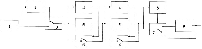 Система передачи и приема сигналов звукового вещания