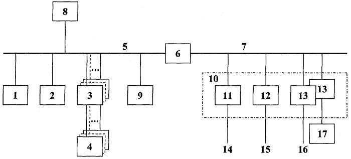 Многофункциональный абонентский терминал