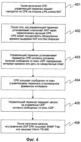 Способ управления устройством пользователя через шлюз nat (преобразование сетевых адресов)