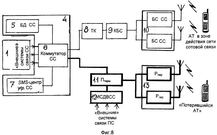 Способ объединения сотовой и пейджинговой систем связи