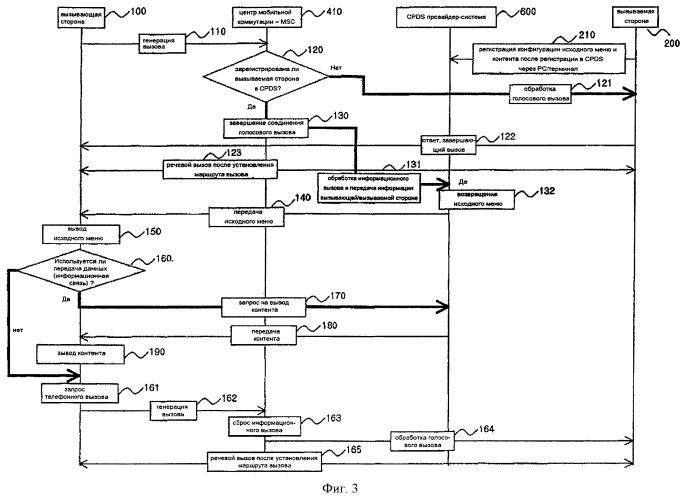 Система и способ передачи данных посредством разделения и контроля вызовов с помощью мобильного средства коммутации