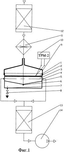 Способ изготовления регенеративного продукта и поглотителей кислых газов