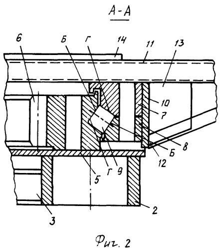 Карусельная машина для отливки чушек