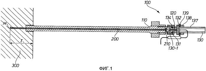 Позиционирующее устройство для измерительного устройства в форме стержня