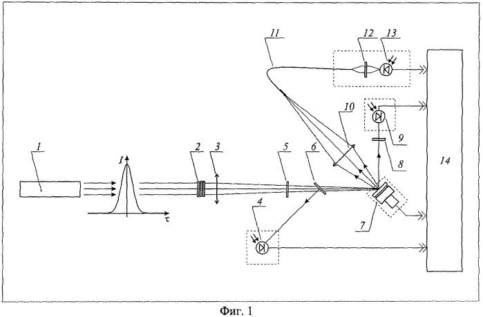 Способ получения наноразмерных частиц, наноструктуирования, упрочнения поверхности и устройство для его реализации