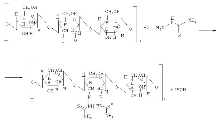 Способ получения 2,3-дитиосемикарбазонцеллюлозы и ее применение для концентрирования тяжелых металлов из растворов в аналитических целях