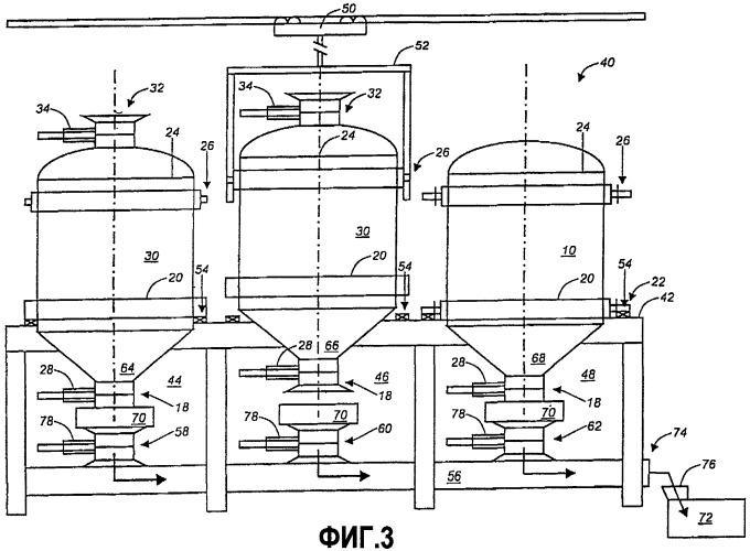 Способ и устройство для загрузки горячего железа прямого восстановления из высокотемпературных сосудов для транспортировки в плавильную печь или устройство окончательной обработки