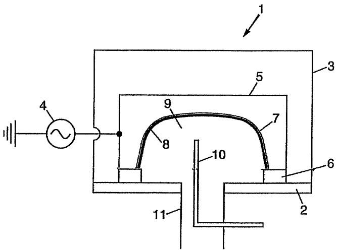Полимерное изделие, имеющее тонкое покрытие, образованное под действием плазмы, и способ получения такого изделия