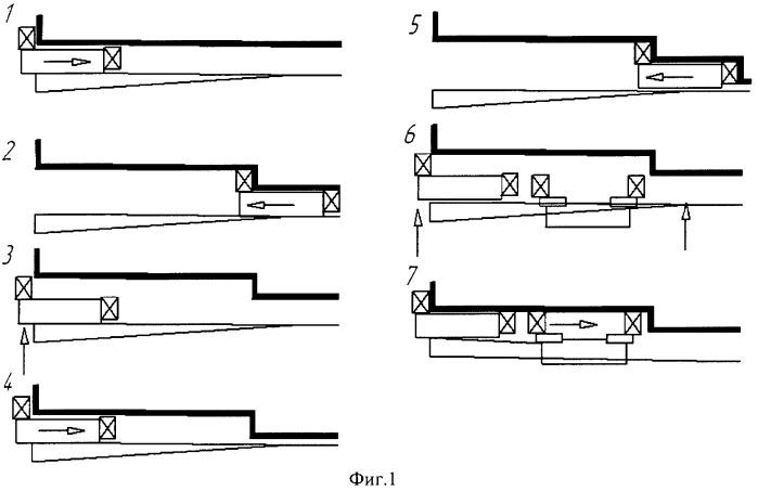 Способ перевода очистного комбайна на новую выемочную полосу в длинных комплексно-механизированных очистных забоях (варианты)