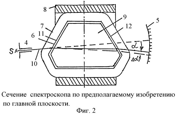 Спектрометр для экспрессного анализа магнитной обработки воды и водных растворов