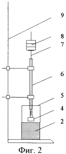 Способ определения прочности гелеобразных продуктов