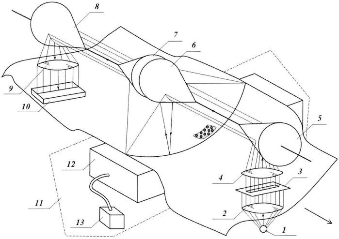 Устройство для обнаружения дефектов поверхности движущегося гибкого материала