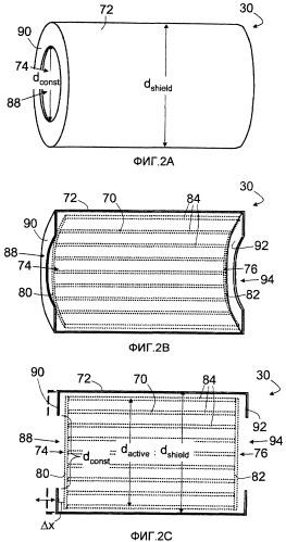 Электромагнитное экранирование для mri-катушек с сильным полем