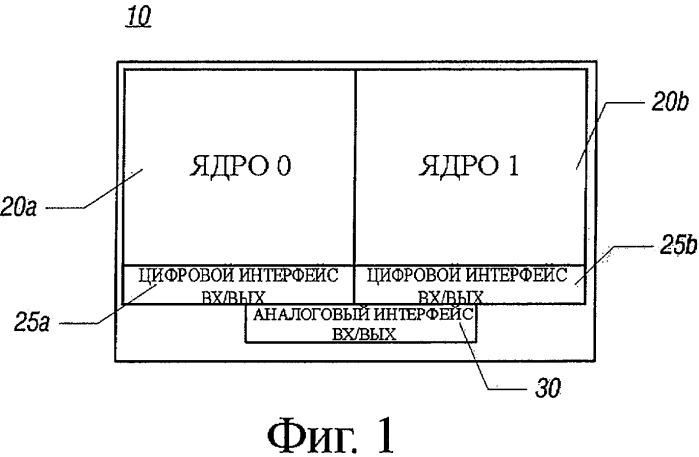 Стандартный аналоговый интерфейс для многоядерных процессоров