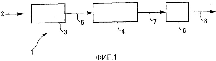 Система для моделирования датчика
