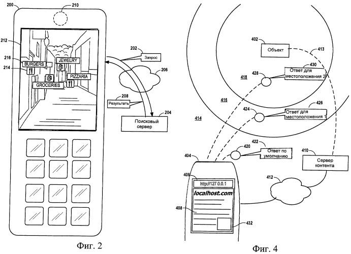 Отображение объектов сети на мобильных устройствах на основании геопозиции