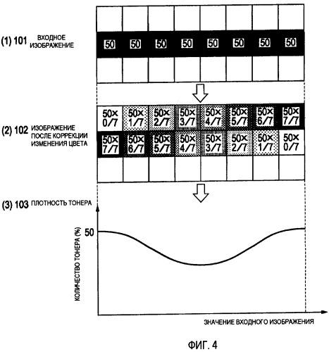Система формирования изображения