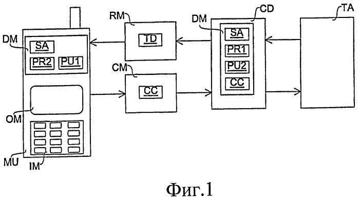 Способ и система для подтверждения транзакций посредством мобильных устройств