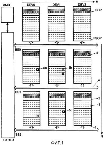 Способ и устройство для записи высокоскоростных входных данных в матрицу запоминающих устройств