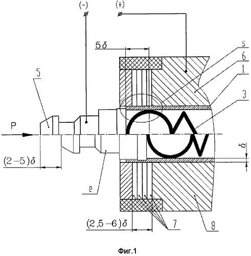 Тепловыделяющий элемент ядерного реактора