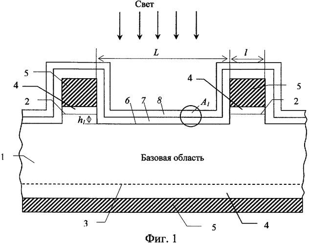 Фотоэлектрический преобразователь (варианты) и способ его изготовления (варианты)