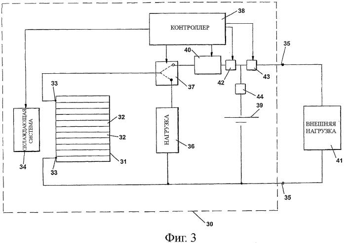 Регидратация топливных элементов