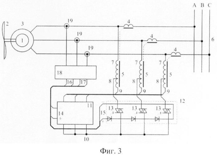 Способ управления асинхронным генератором при параллельной работе с сетью и устройство для его осуществления