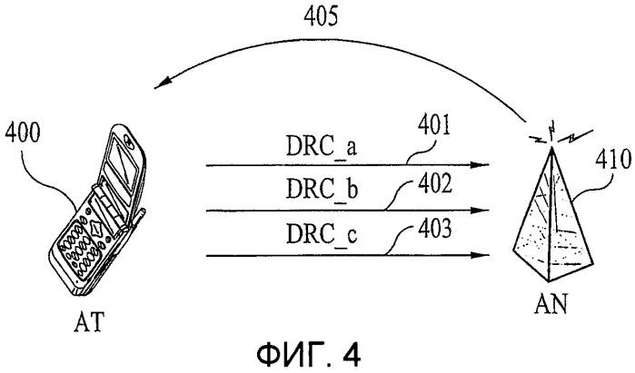 Способ представления канала блокирования управления скоростью передачи комбинированных данных в системе беспроводной связи