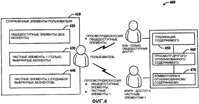 Контролируемая система связи