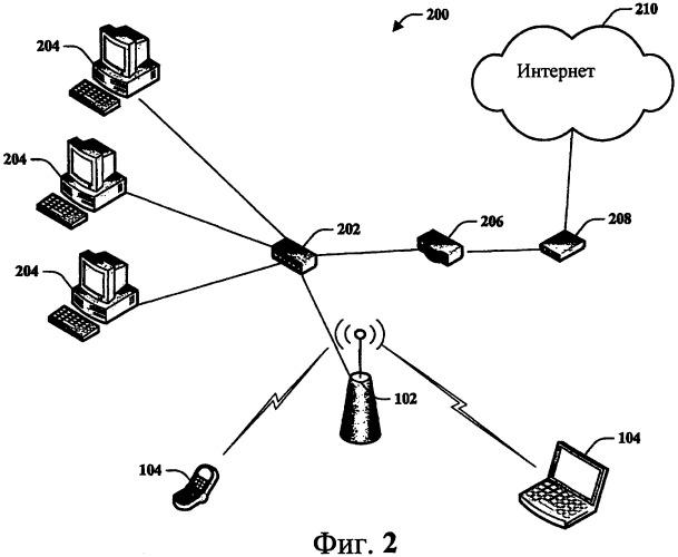 Способ и устройство для межсетевого взаимодействия беспроводных глобальных сетей и беспроводных локальных сетей или беспроводных персональных локальных сетей
