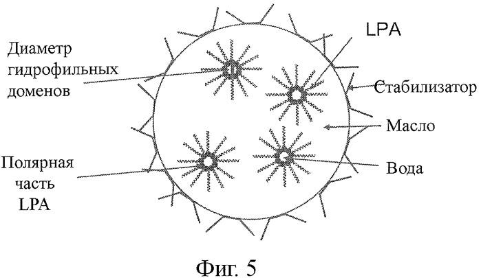 Способ приготовления эмульсии масло-в-воде, эмульсия масло-в-воде и легко диспергируемая липидная фаза для нее, набор для получения указанной эмульсии (варианты)