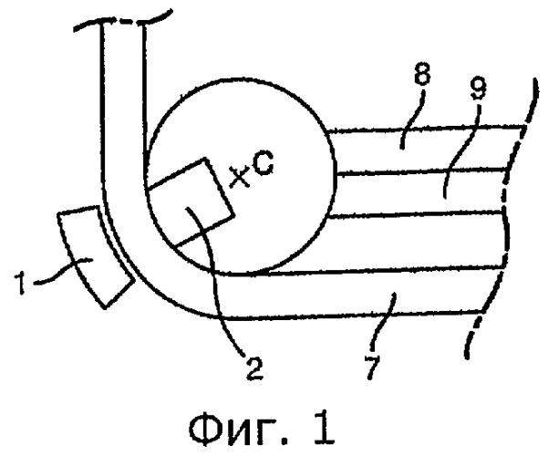 Механизация узла сиденья унитаза посредством магнитного приспособления