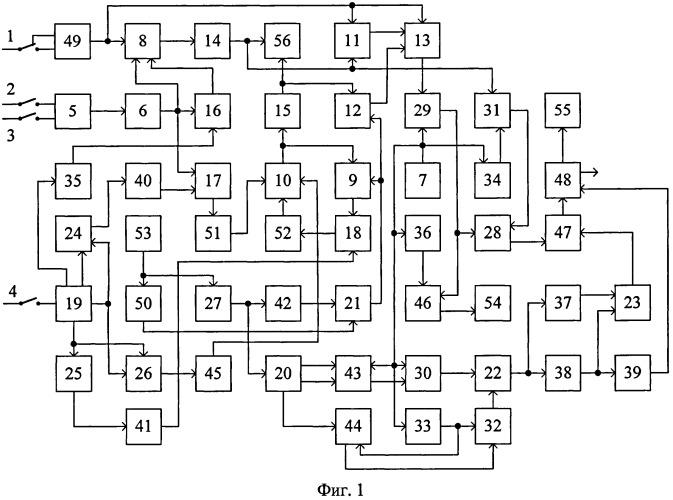 Устройство определения полосы пропускания пространственно-частотного канала зрительной системы