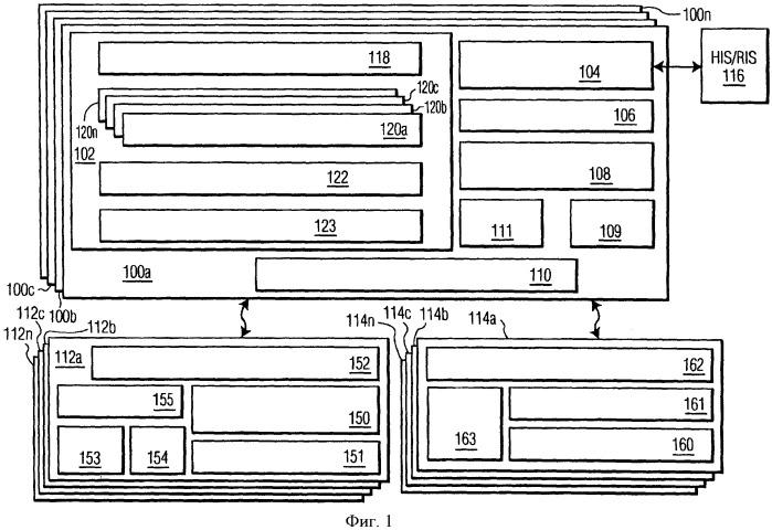 Способ и устройство для измерения и передачи физиологических параметров