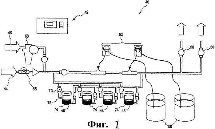 Система для омывания копыт