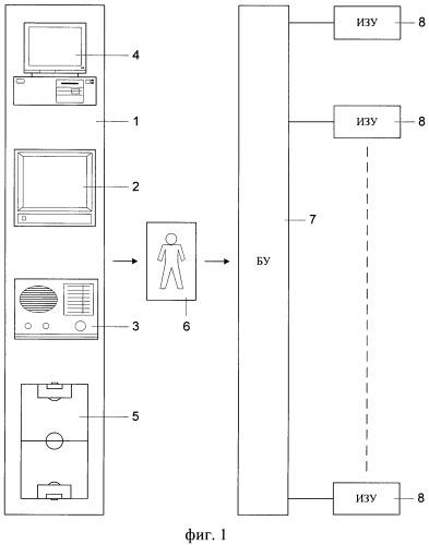 Способ и система для проведения интерактивных игр