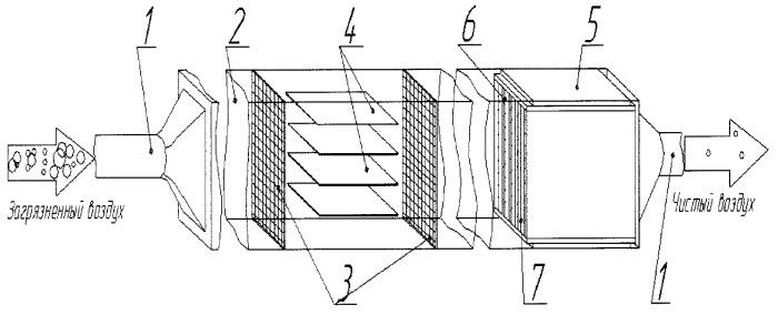 Двухступенчатая система очистки вытяжного воздуха