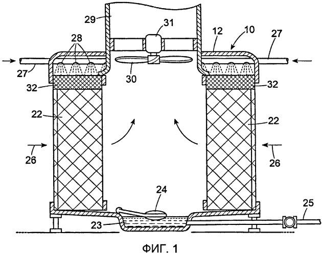 Элемент для контакта газа с жидкостью (варианты) и способ покрытия входного края для воздуха контактного элемента