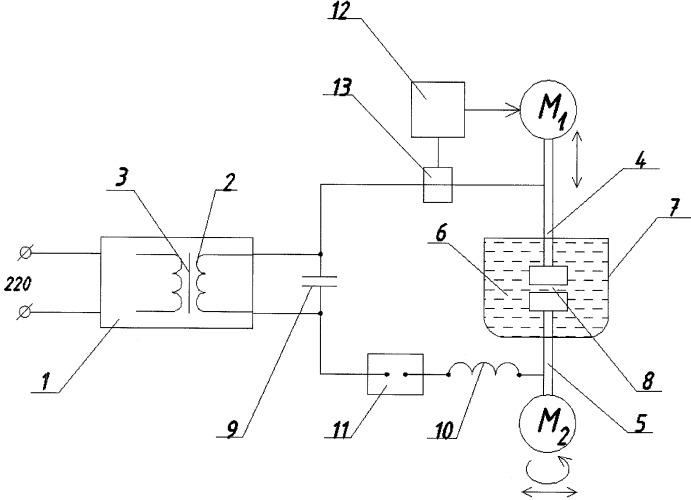 Способ получения наночастиц токопроводящих материалов